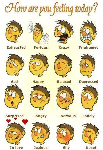 Adjectives Describing Feelings And Emotions