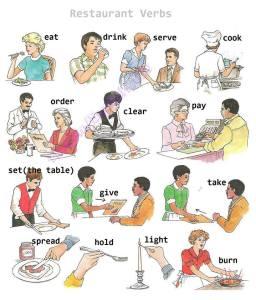 restaurant verbs
