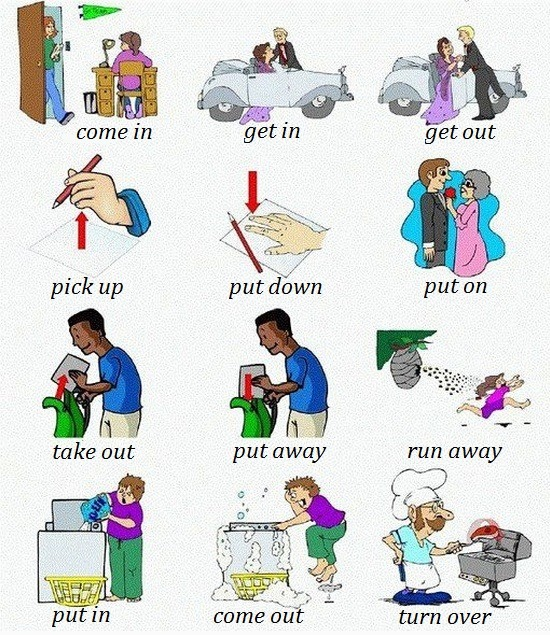 common-phrasal-verbs